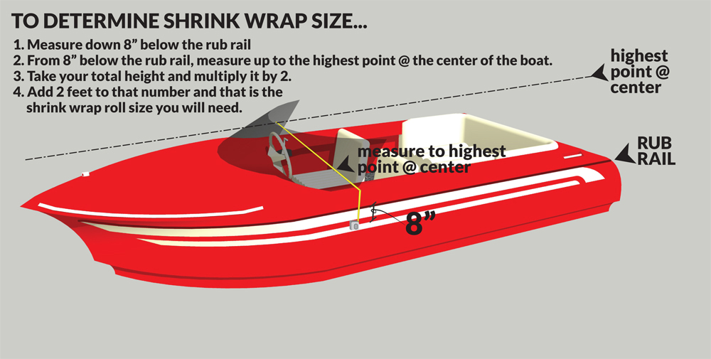 Boat Motor Covers >> Medium Boat Shrink Wrapping Kit for 24-29 ft. Long Boats